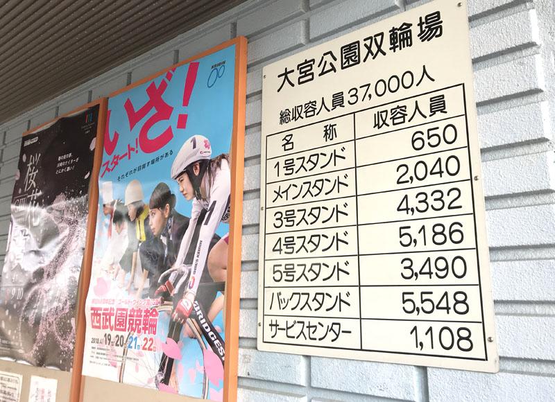 富山競輪 特徴